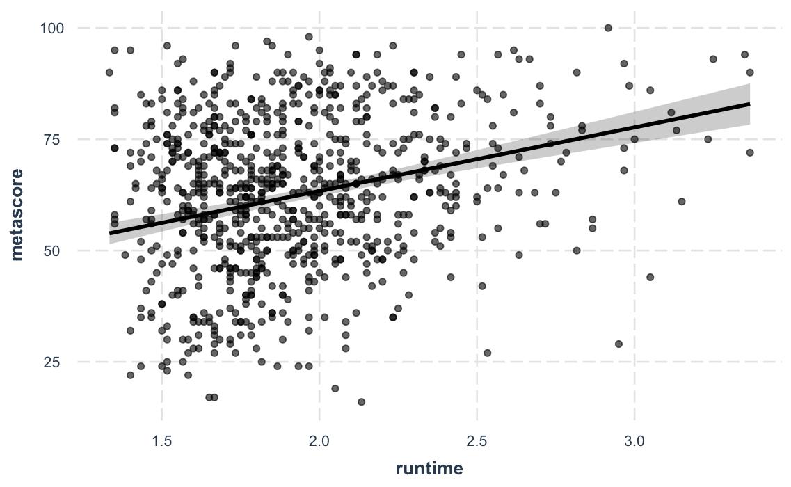 Analysis and Presentation of Social Scientific Data • jtools